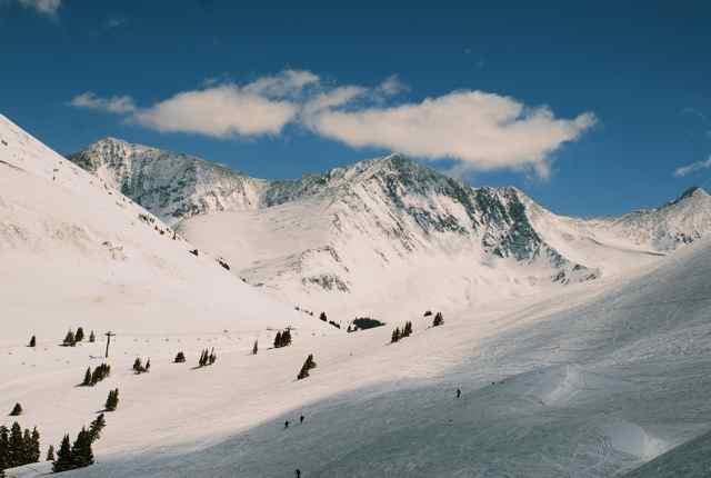 Copper Mountain spring skiing